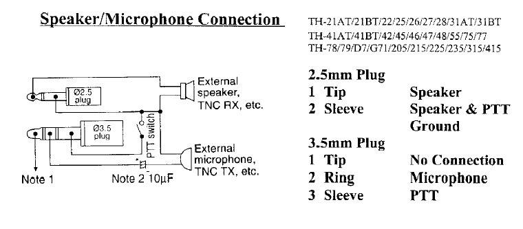 Icom Ic 4008Mk2 Инструкция